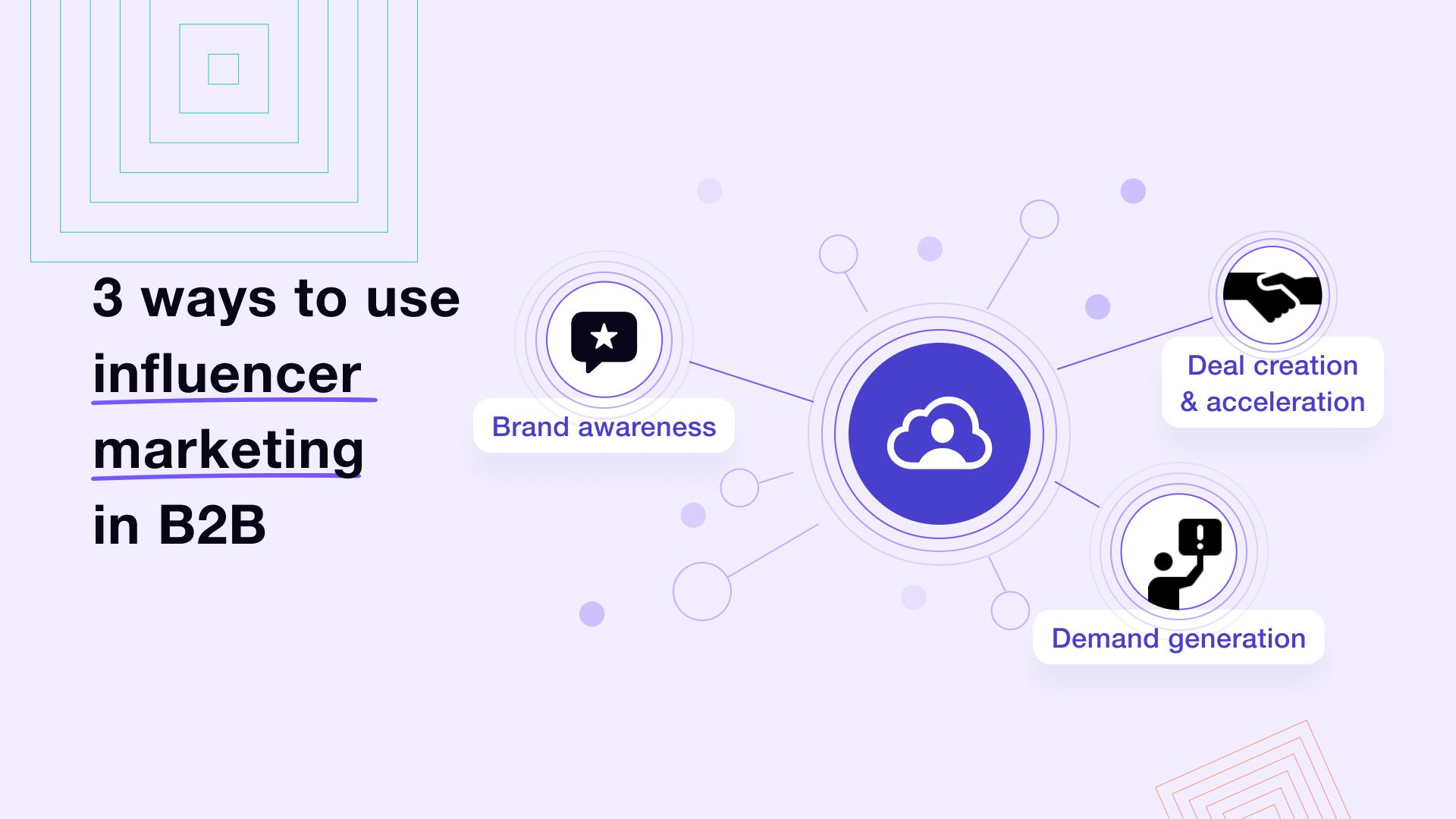 how to use B2B influencer marketing