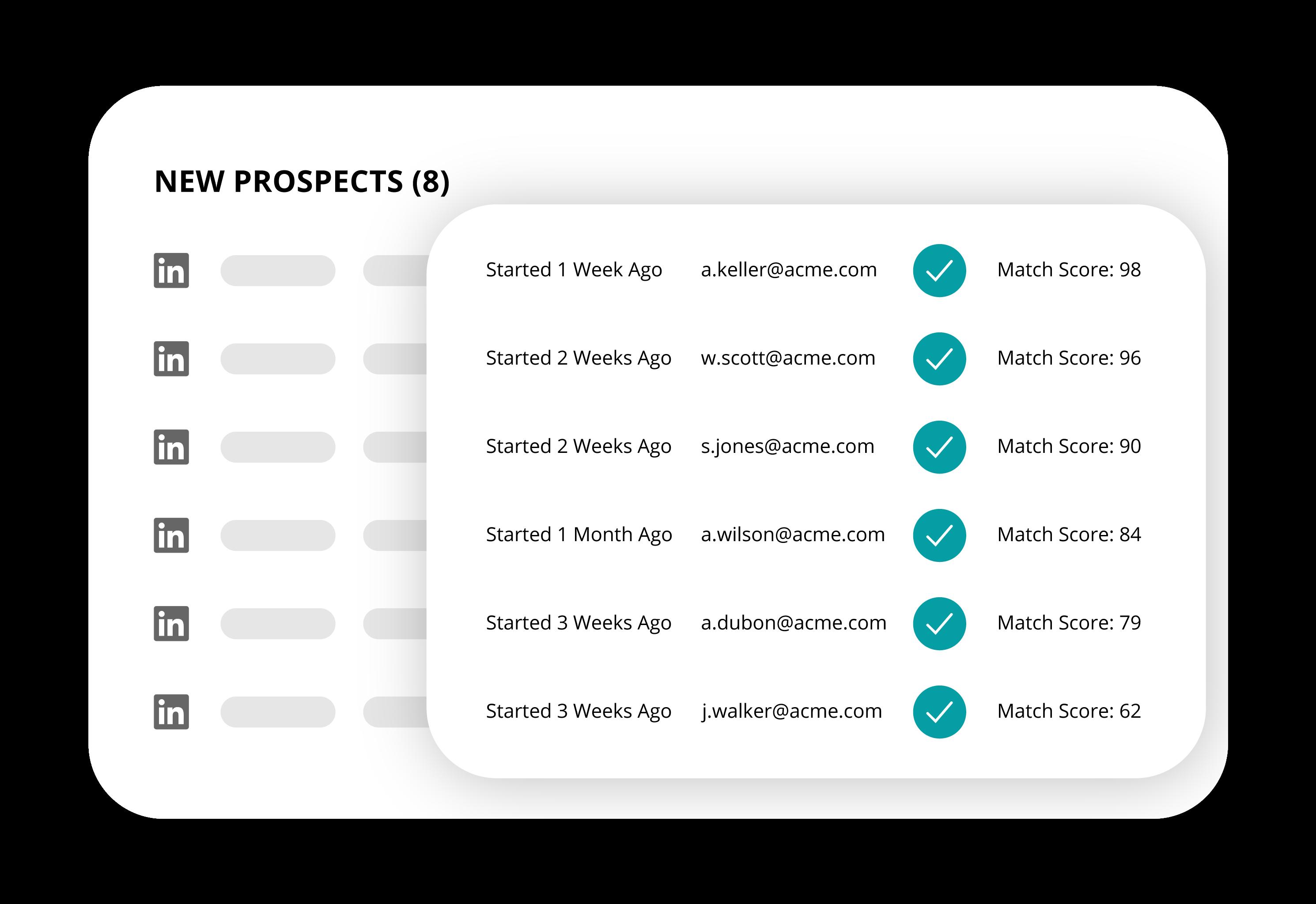 UserGems Prospecting