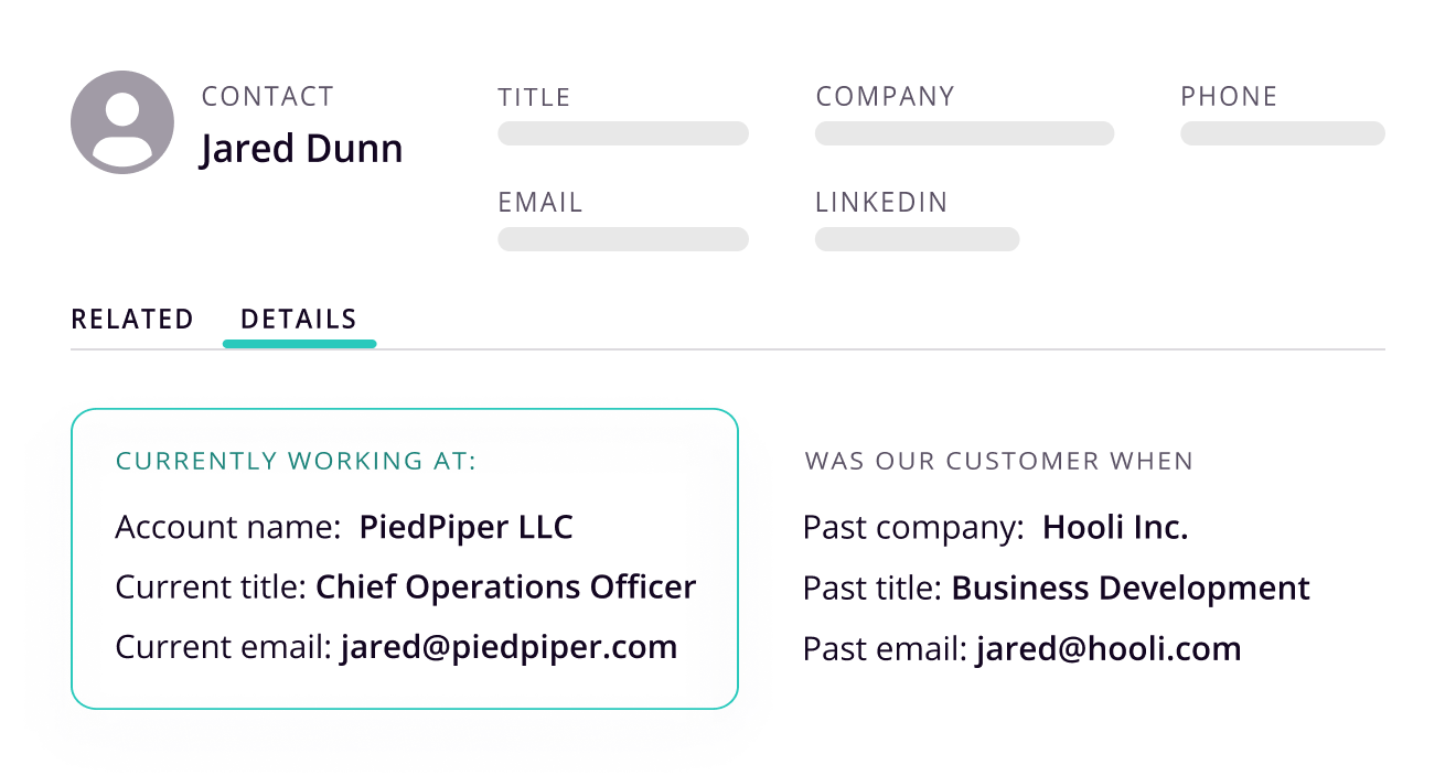 UserGems provides a complete view of your customer even when they change their jobs to a new company