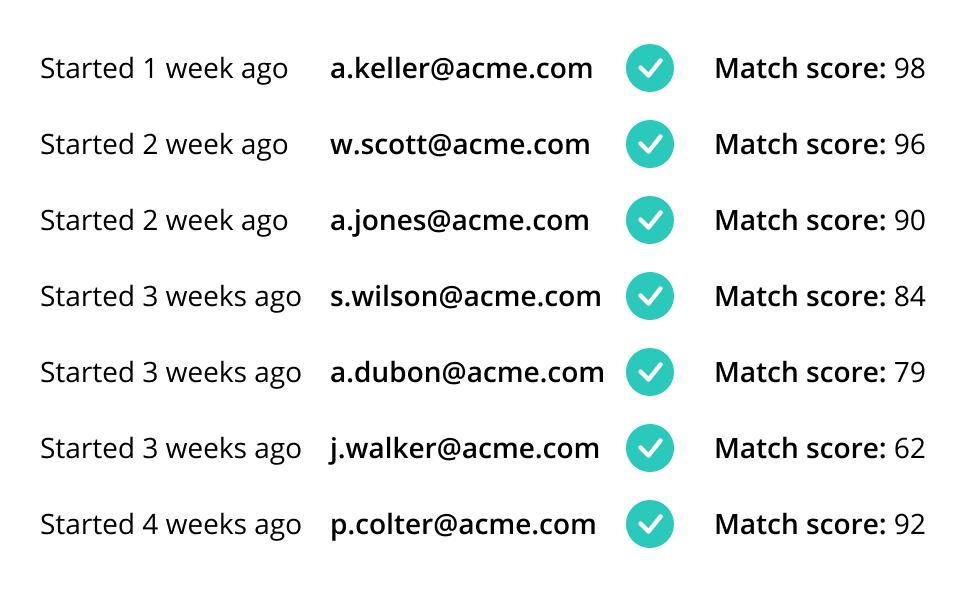 UserGems Account Tracking