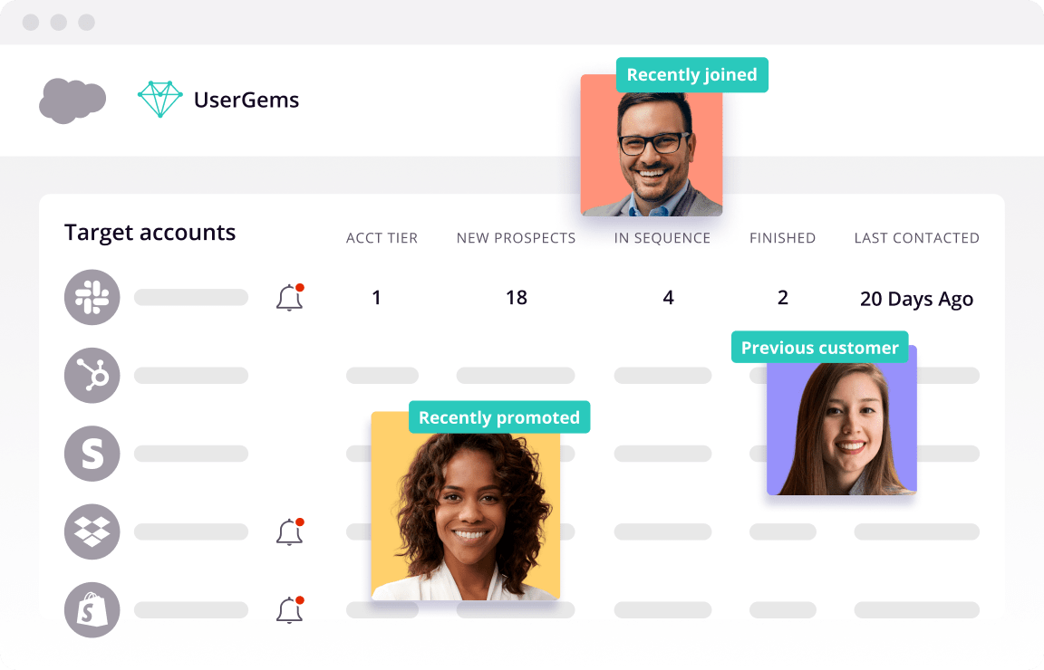 UserGems Account Tracking product