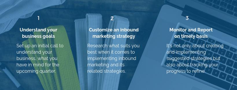inbound marketing consultant - spinta digital