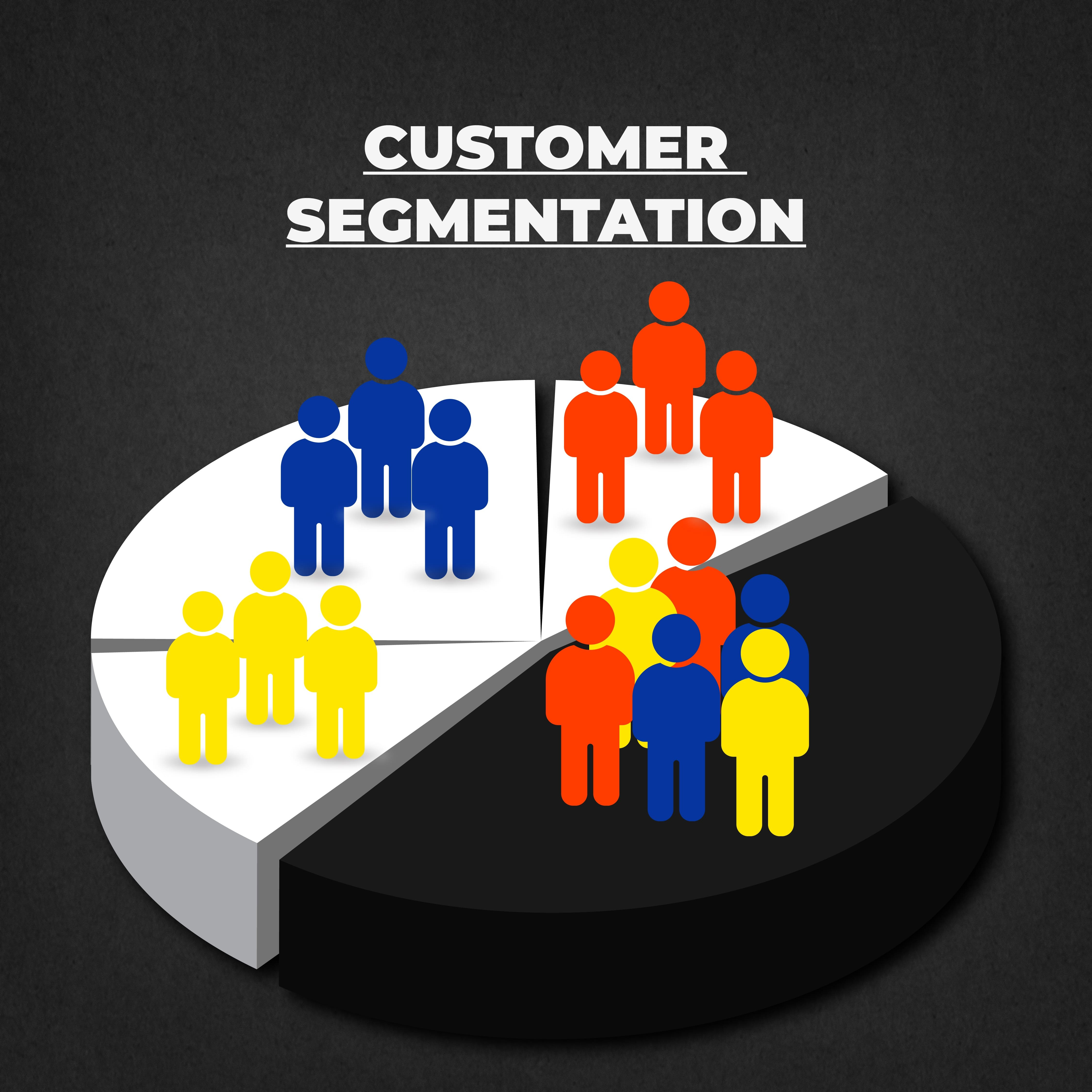 An illustration of how a bunch of customers are segmented.