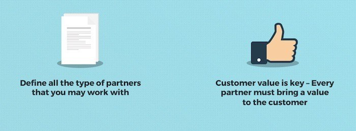 define type of channel partners and how channel sales should be done