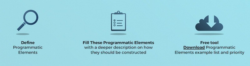 Define programmatic elements reseller channel partner program