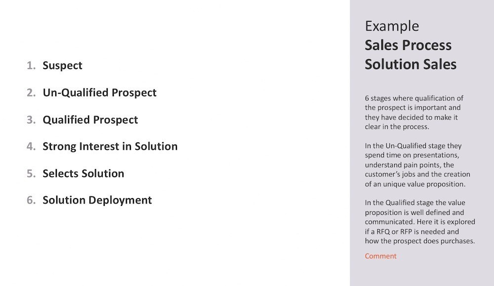 Exampl engineered sales process Solution Sales