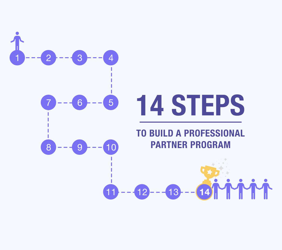 Partner Program - 14 steps to build one by Daniel Nilsson