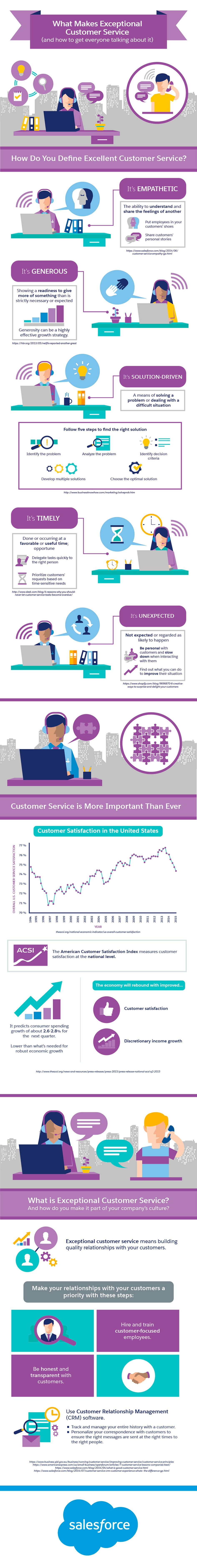 how to convert customers to fans and what makes exceptional customer service