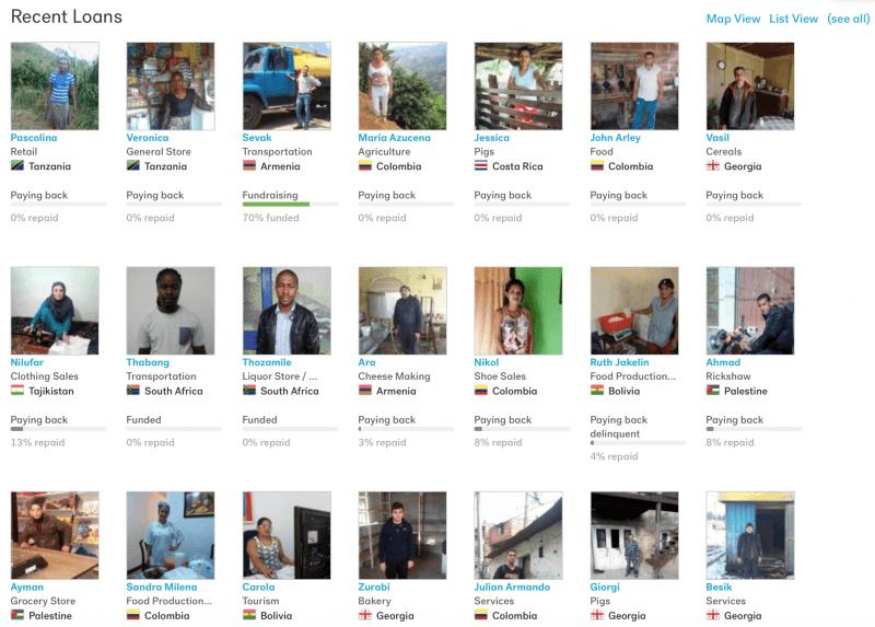 Kiva loan overview charity organization