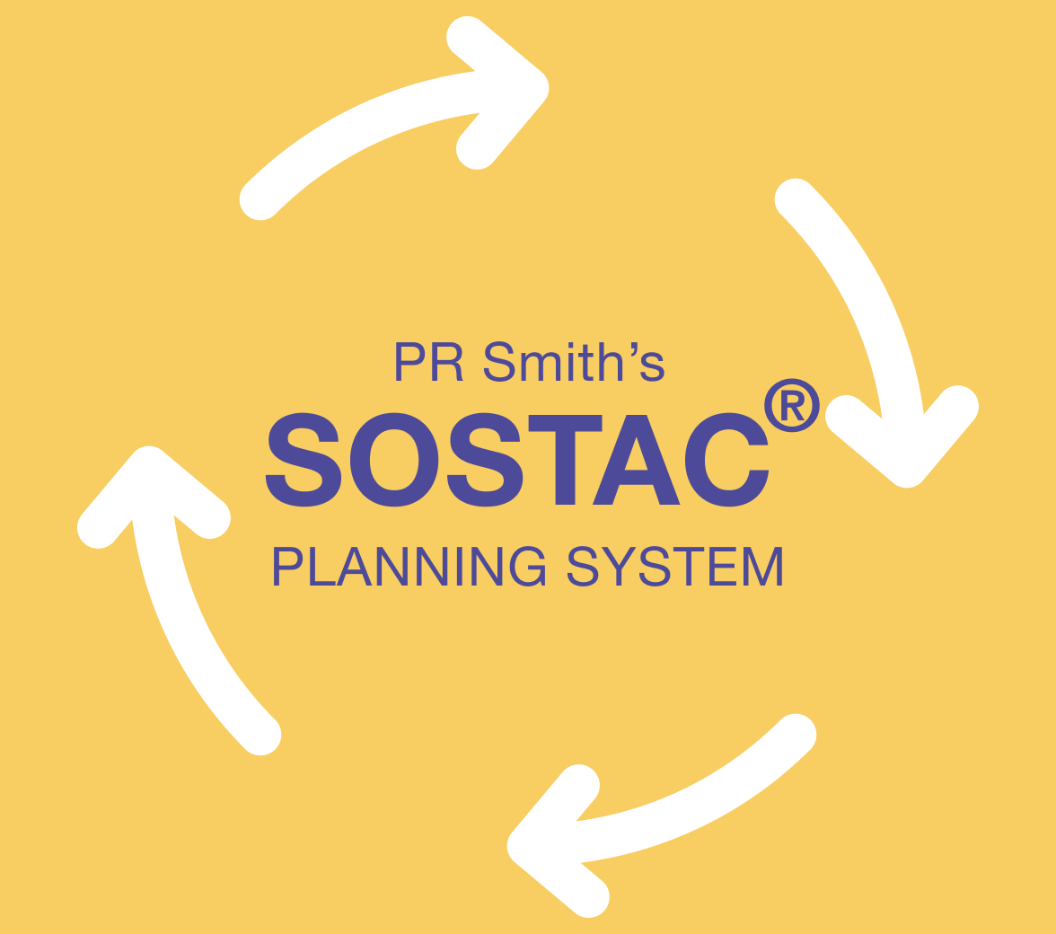 SOSTAC ® Marketing Model – Top Ranked Planning System