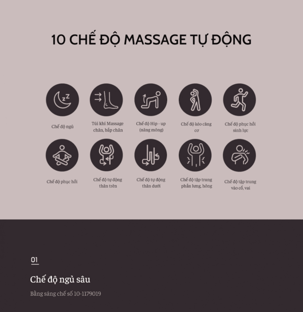 10 chế độ massage tự động của Bodyfriend Elizabeth(Ảnh sưu tầm)