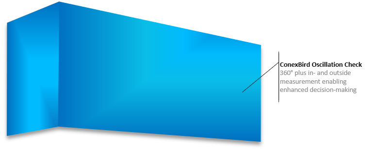 A blue-purple heat map of a container.
