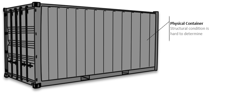 A 3D model of a container.