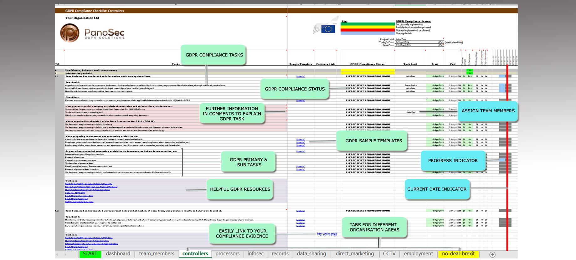 complete gdpr checklist