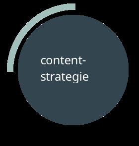 Stap 1: Contentstrategie