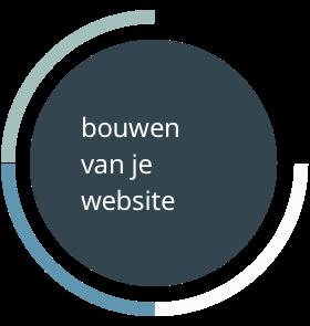 Stap 3: bouwen van je website