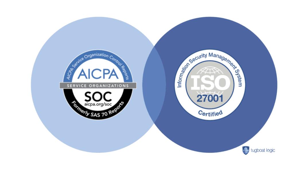 logo ISO 27001