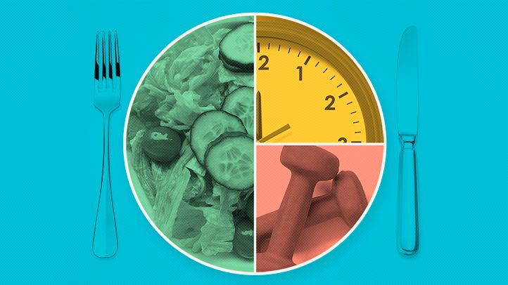 Quarantine Weight Gain: Tips to Lose the 'Pandemic 15'