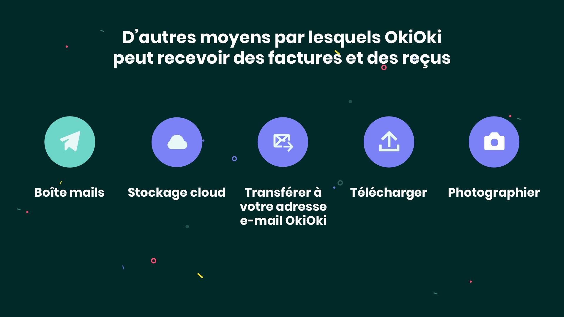 Andere manieren waarop OkiOki facturen en bonnetjes kan ontvangen: mailbox, cloudopslag, doorsturen naar je OkiOki emailadres, uploaden of fotograferen