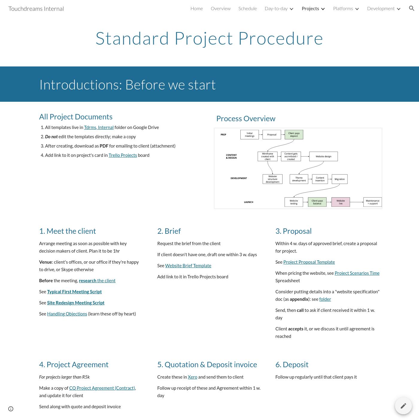 Touchdreams Websites team knowledge site screenshot