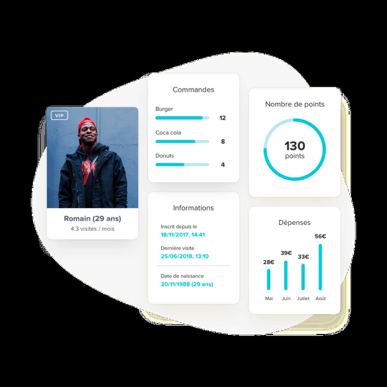 dashboard client Pongo