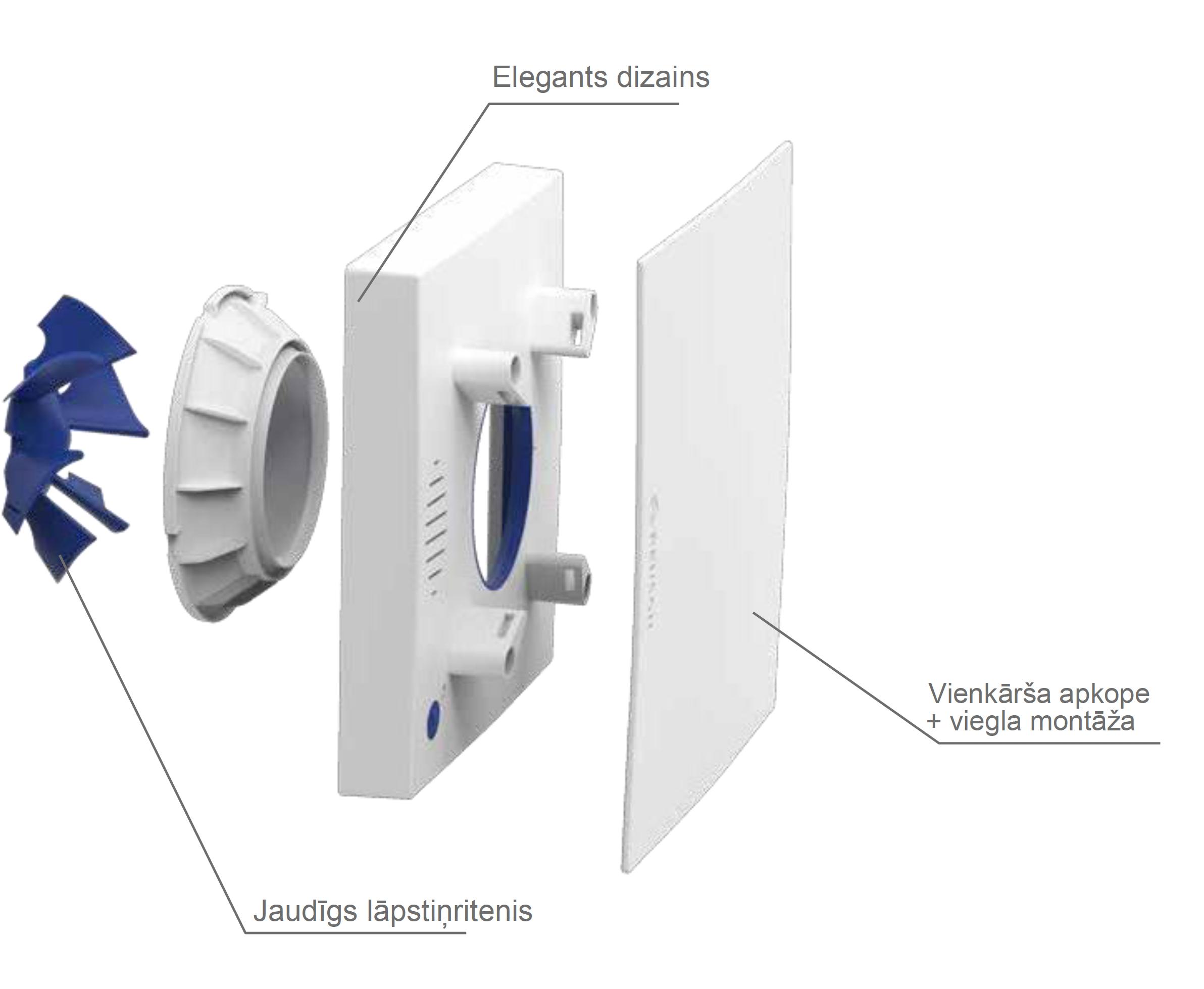 Ventilators RENSON Waves VOC RH ar mitruma sensoru
