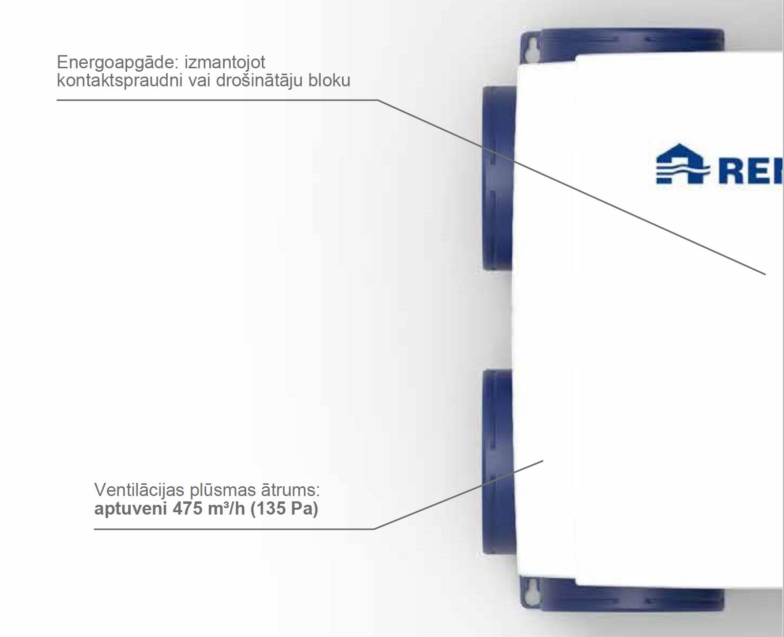 Ventilācija RENSON Healthbox 3.0 energoefektivitātei
