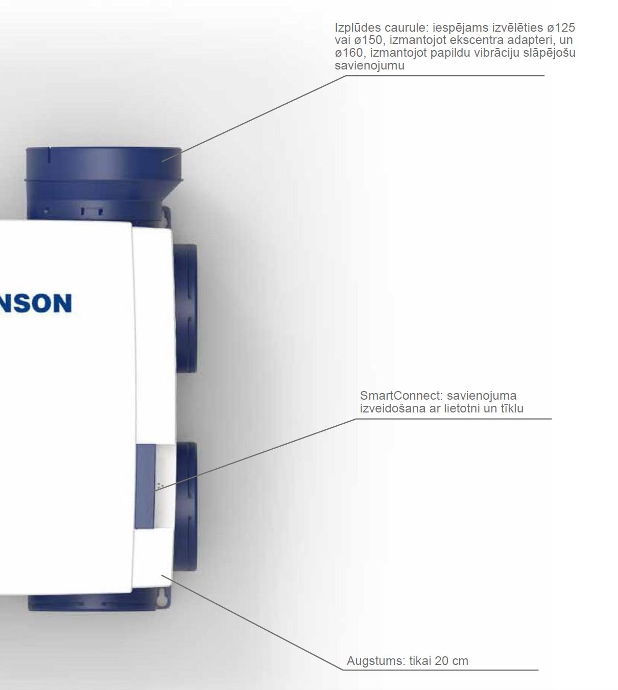 Ventilācija RENSON Healthbox 3.0 SmartConnect