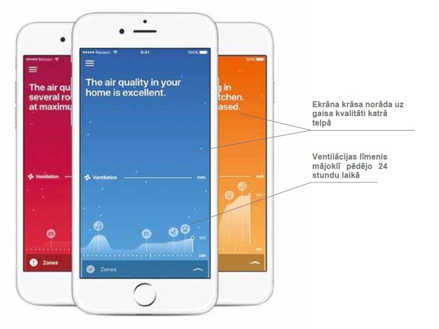 Ventilācija RENSON Healthbox 3.0 mobilā lietotne