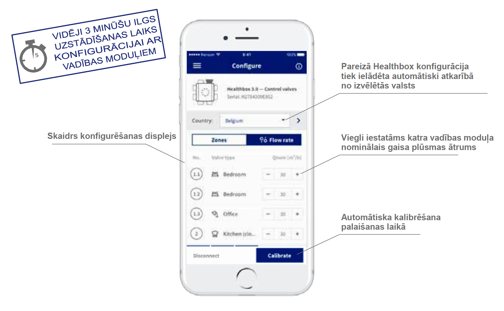 Ventilācija RENSON Healthbox 3.0 moduļu atsevišķā iestatīšana
