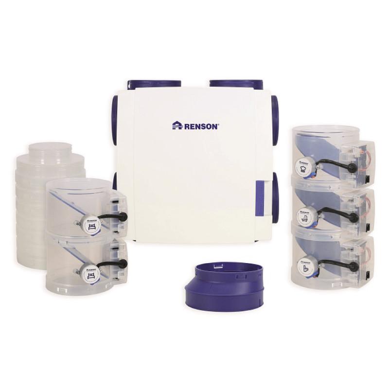 Renson Healthbox 3.0 Smartzone set