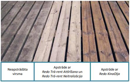 Jape REDO TRÄ-RENT Neitralizācija 1L (2. solis)  neitralizē un balina koka virsmas