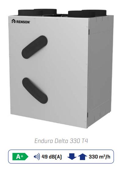 Renson Endura® Delta 330 T4 skaņa, darbība
