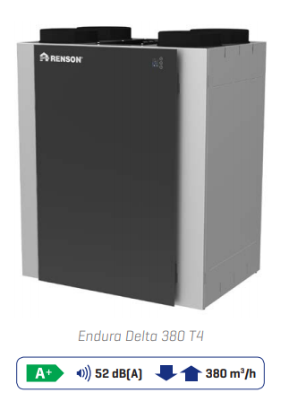 Renson Endura® Delta 380 T4 darbība