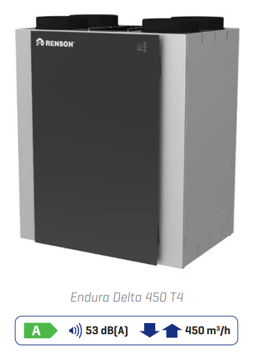Renson Endura® Delta 450 T4 darbība