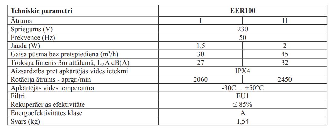 Europlast EER100S tehniskie parametri