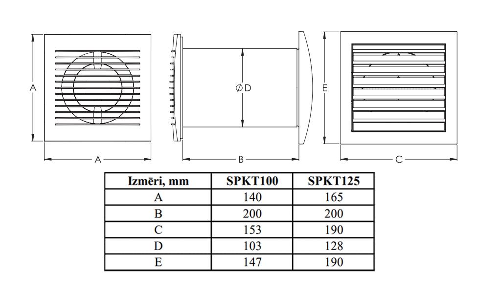 Europlast SPKT izmēri ventilatoram