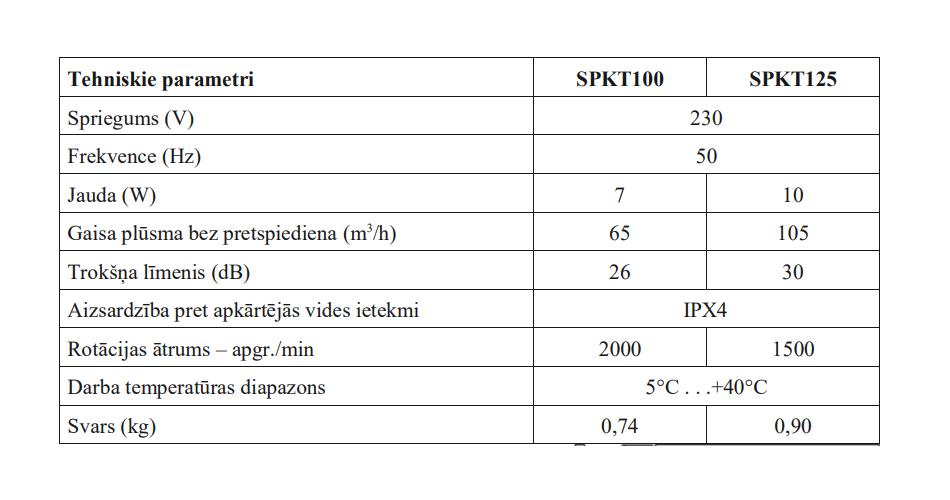 Europlast SPKT tehniskie parametri