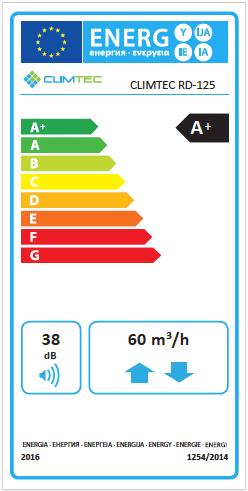 Climtec RD-125 Standard enerģijas klases uzlīme
