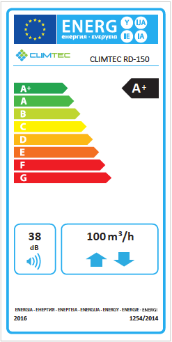 Climtec RD-150 Standard enerģijas klases uzlīme