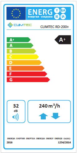 Climtec RD-200+ Standard enerģijas klases uzlīme
