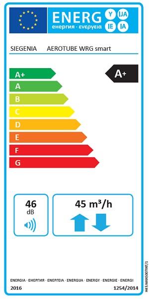 Siegenia Aerotube WRG smart energoefektivitātes uzlīme