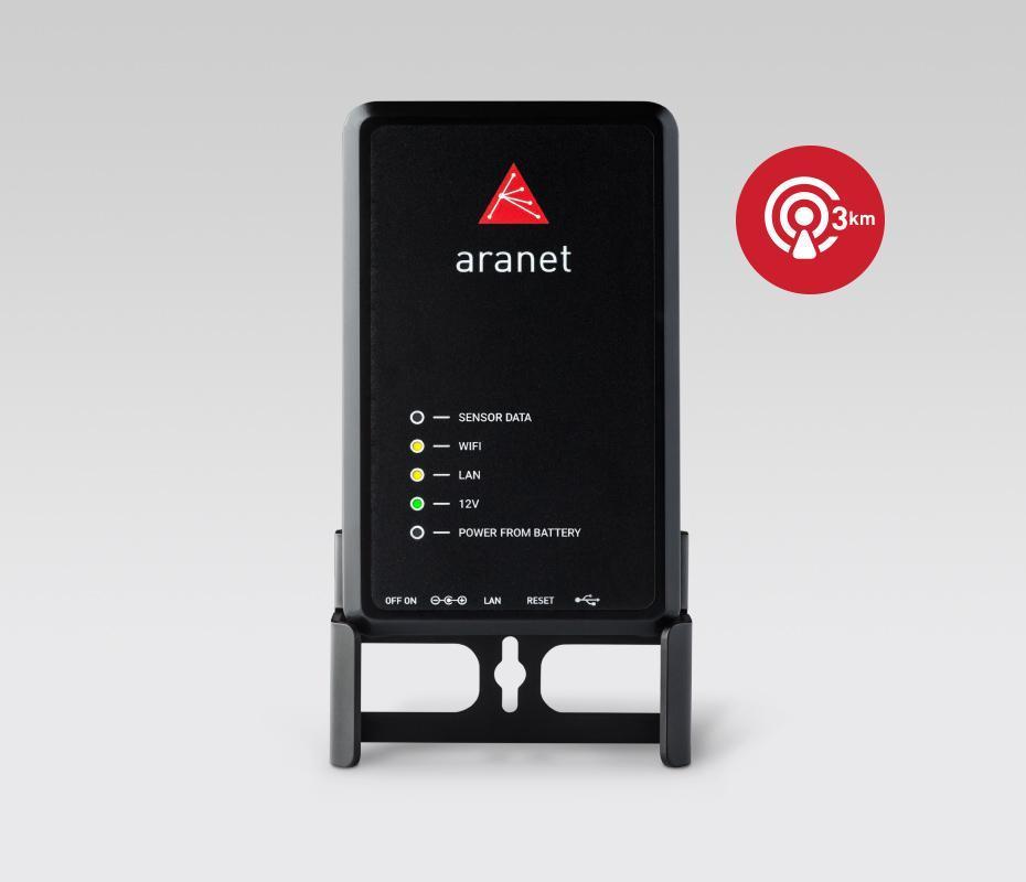 Aranet PRO bāzes stacijas attālums