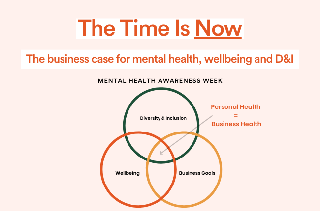 The Time is Now. The Business Case for Mental Health, Wellbeing and D&I.