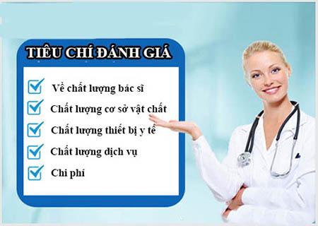 cơ sở y tế nam khoa chất lượng