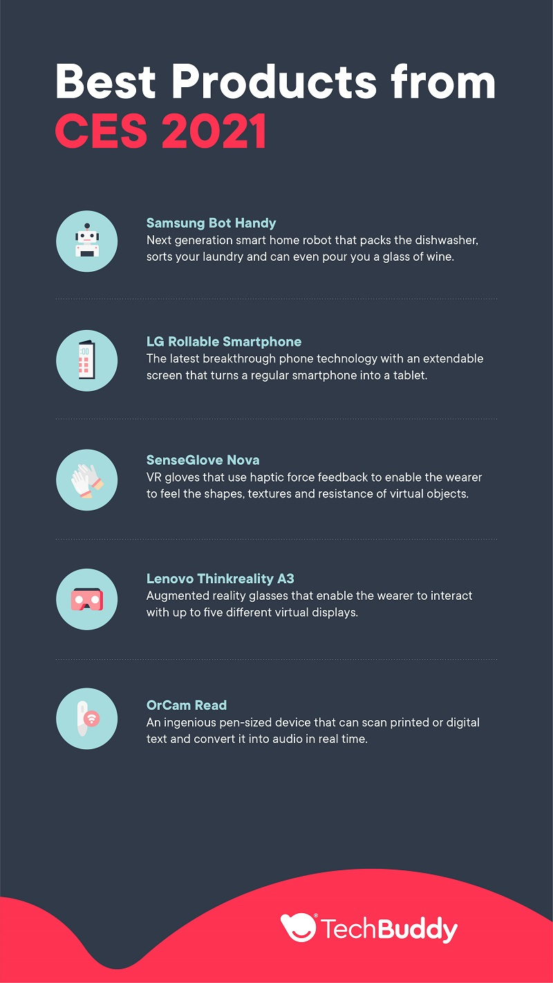CES 2021 best products - TechBuddy infographic