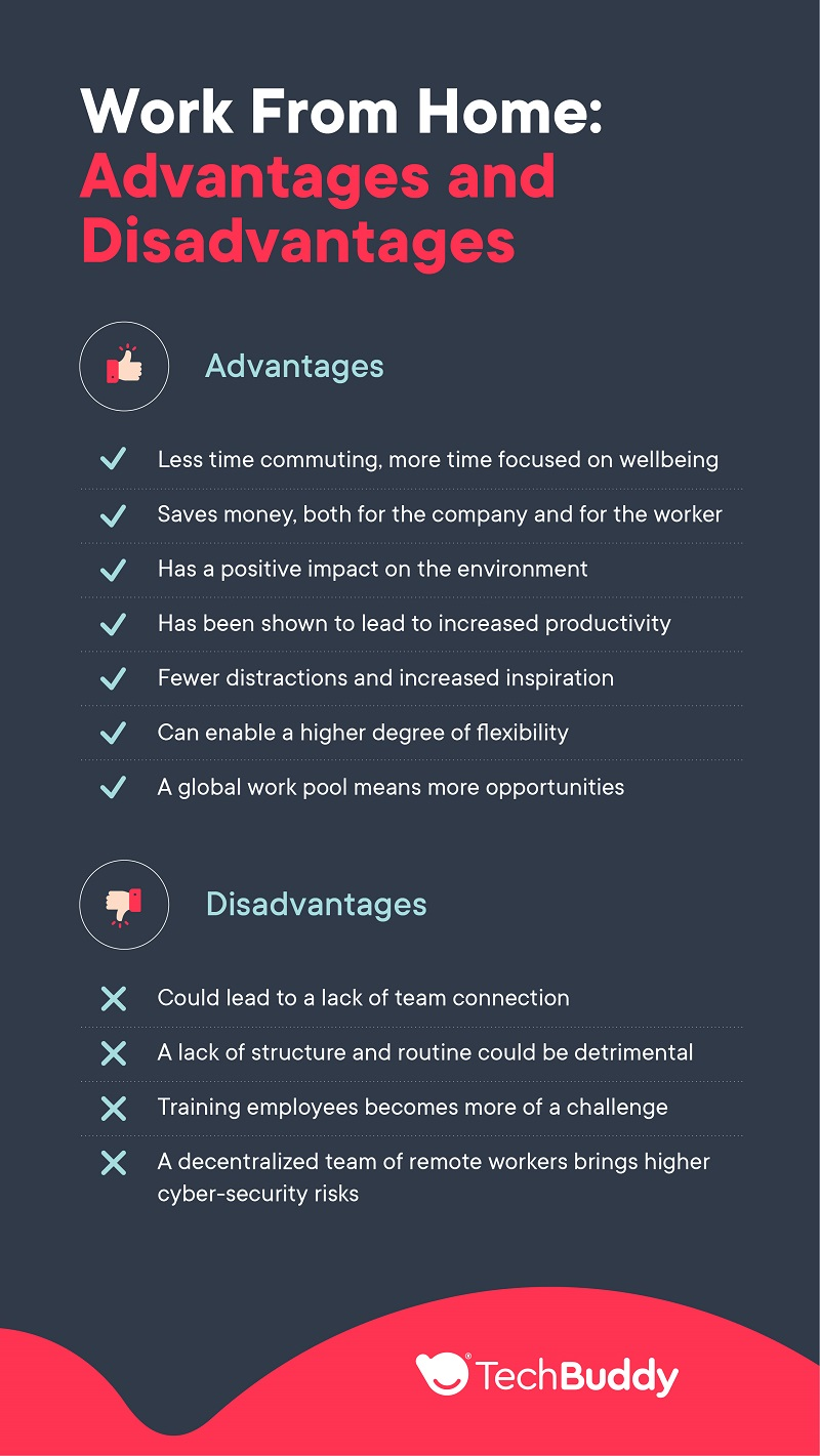 work from home advantages and disadvantages - techbuddy infographic