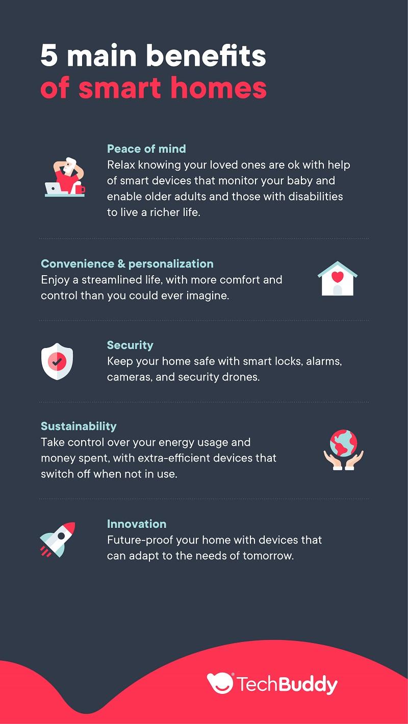 5 smart home benefits - TechBuddy infographic