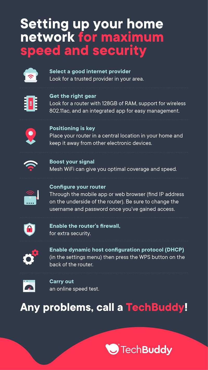 home network setup guide - TechBuddy infographic