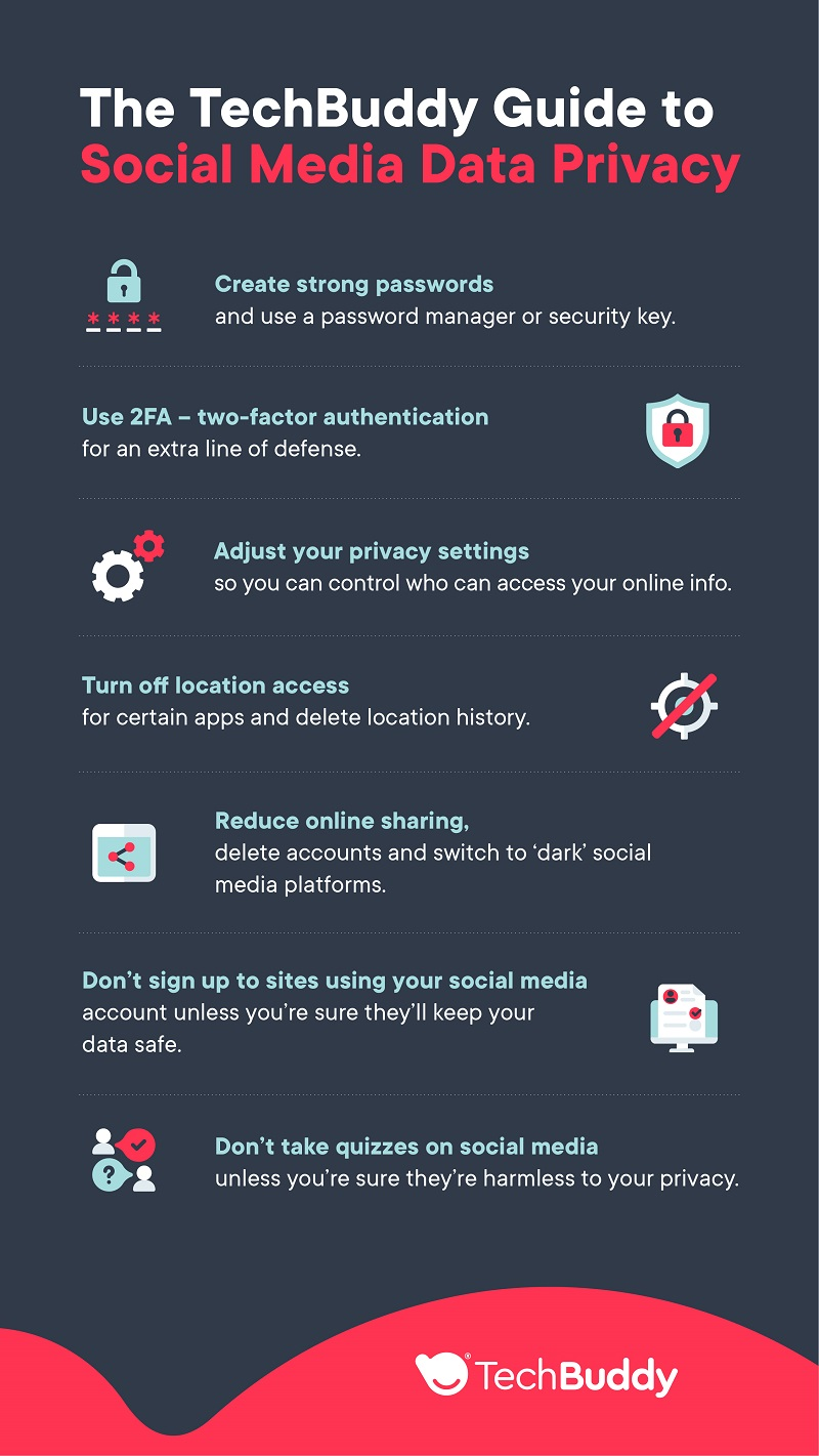 data privacy and social media guide - TechBuddy infographic